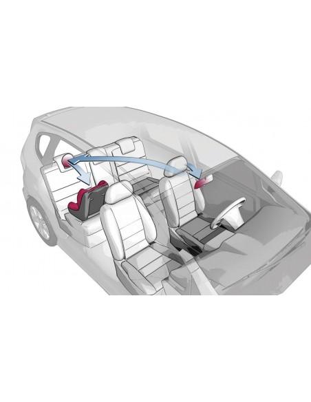 Espejo seguridad Auto Saro